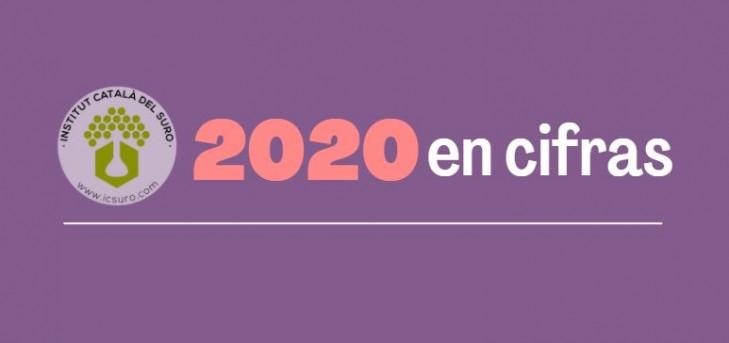 2020 en cifras